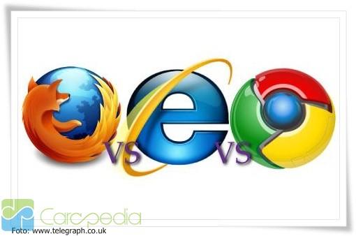 Pengertian dan Definisi Browser
