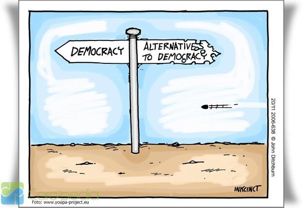 Pengertian dan Definisi Demokrasi