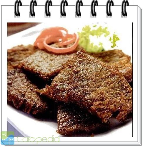 Resep Cara membuat Empal Daging Sapi Pedas