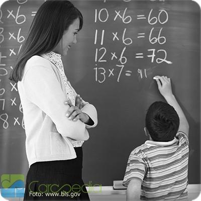 Pengertian dan Definisi Guru