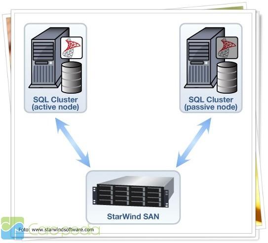 Pengertian dan Definisi Server